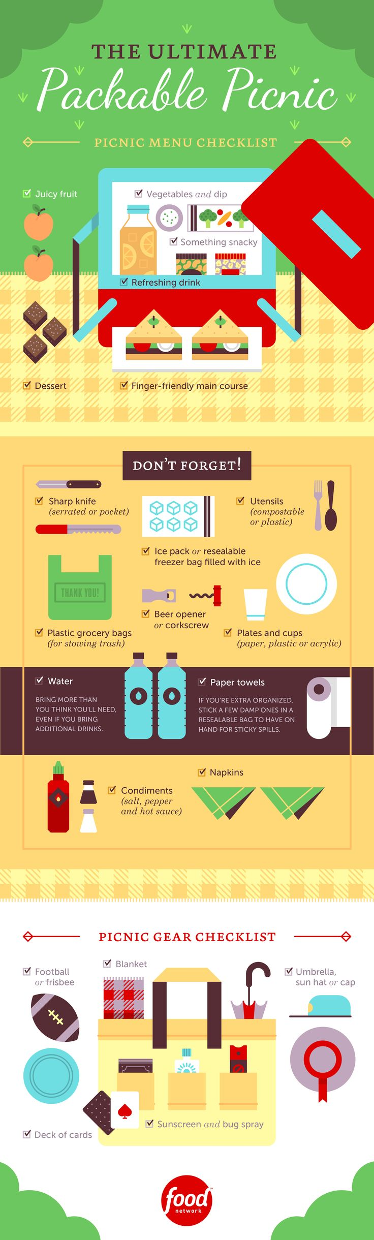 The Ultimate Packable Picnic for Memorial Day [INFOGRAPHIC] | FN Dish – Food Network Blog