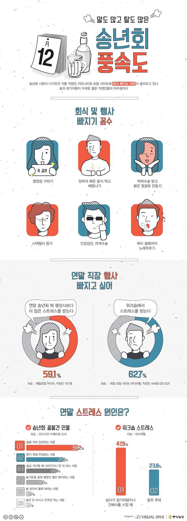 말도 많고 탈도 많은 송년회 풍속도 … 회식 빠지기 위해 박피수술까지 [인포그래픽] #year-end party / #Infographic ⓒ 비주얼다이브 무단 복사·전재·재배포 금지