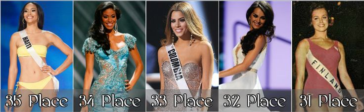 My Lonely Projection: Most Beautiful Miss Universe 1st Runner up, 35th p...