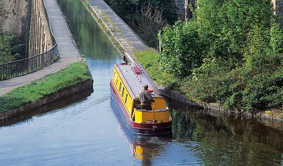 Image result for water canals uk