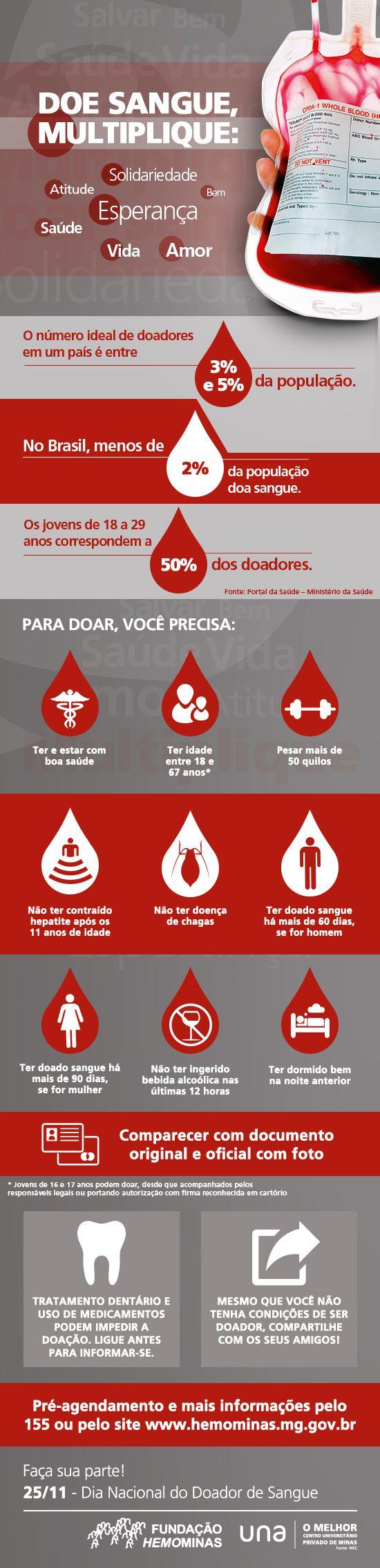 Um infográfico que salva vidas | Mídias Sociais