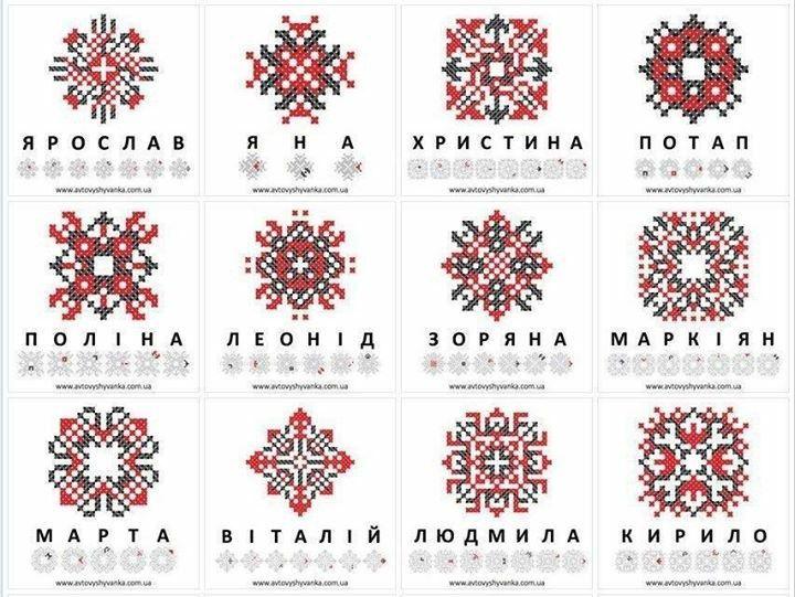 Вышиванка - так в простонародии называют вышитую рубашку. С давнего времени вышиванка была для украинцев не просто одеждой, а оберегом, символом здоровья, крастоты и счастливой доли. Очень много видов и вариаций вышивки, а так же дизайна самой рубашкибыло созданно в Х1Х ст. Вышиванка широко использовалась в народном костюме. Мотивы вышивки, композиции, цвета на вышиванке передавались по женской линии - от матери к дочери, от стара до млада, из поколения в поколение. В старину и поныне…
