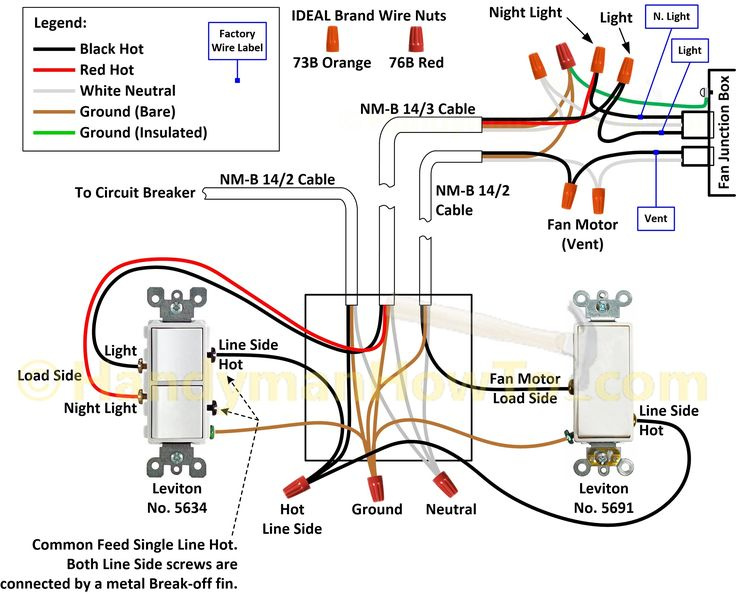 72ee58590975de5a1cd1d207edc65a5a wiring for bathroom fan and light switch onlinecompliance Bathroom Fan Switch Wiring Diagram at reclaimingppi.co