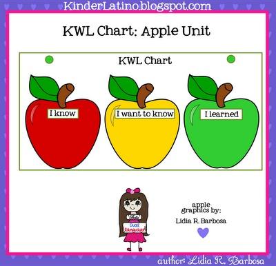 CHART K-W-L