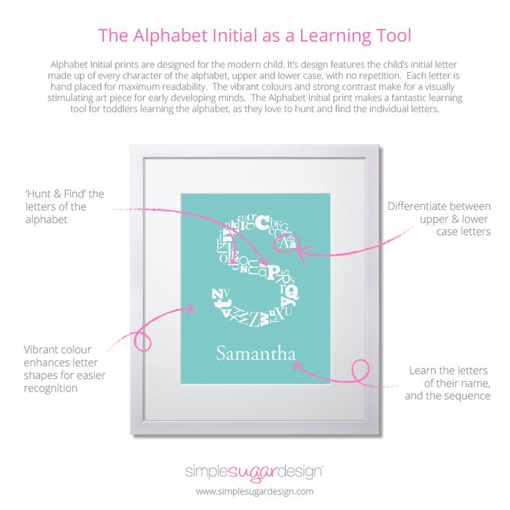 Not just regular old art! | Mind stimulating children's art! | Did you know the Alphabet Initial can be used as a learning tool? | by Simple Sugar Design
