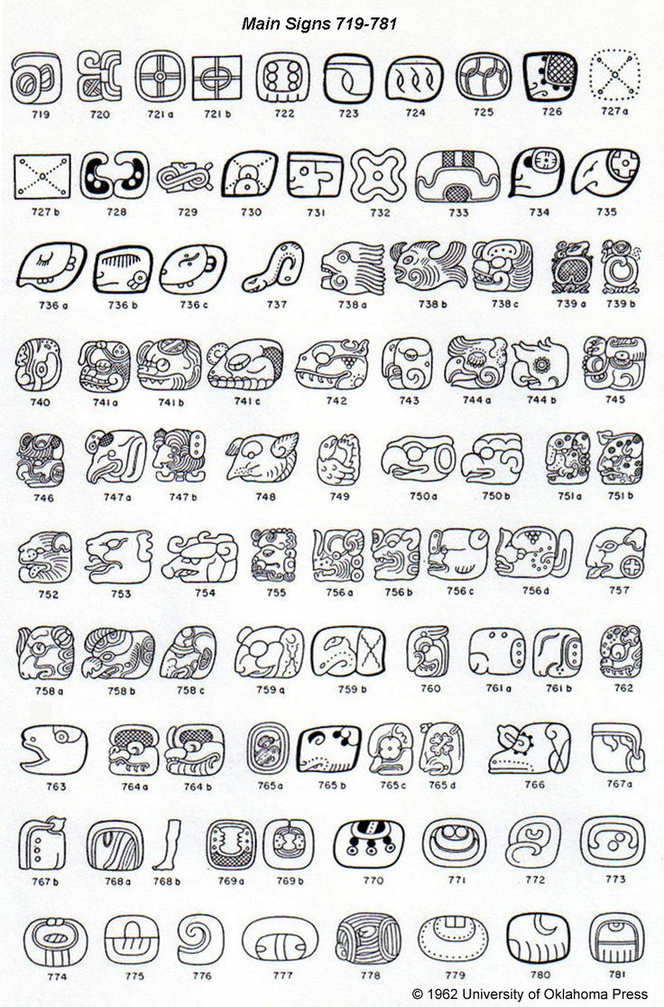 Maya Hieroglyphs by J. Eric S. Thompson  www.famsi.org/mayawriting/thompson/thompson455.html