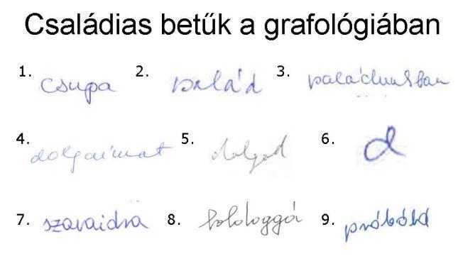 családias betűk a grafológiában