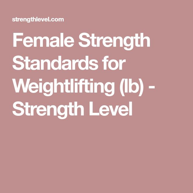 Weightlifting Strength Standards Strength Level - 640×640