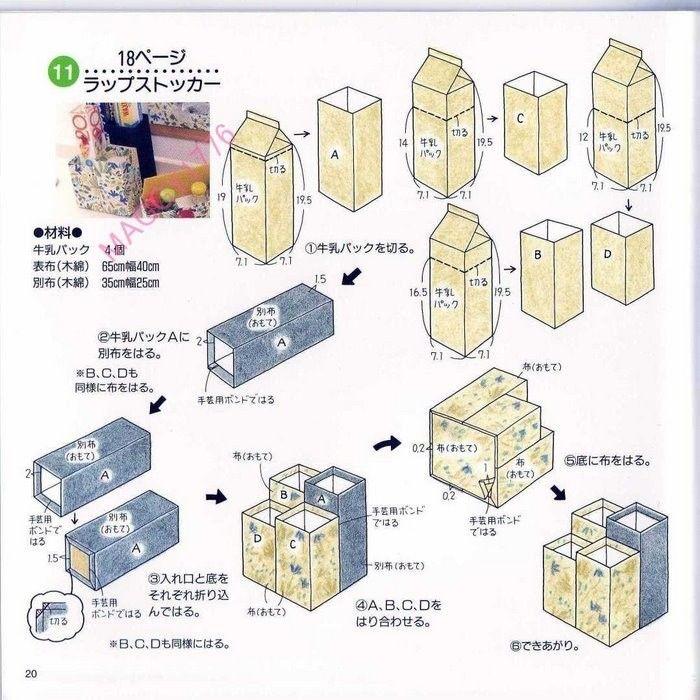 Achei esses tutoriais de como reciclar caixa de leite e trouxe para vocês. Infelizmente são apenas imagens. As medidas ficam a desejar. M...