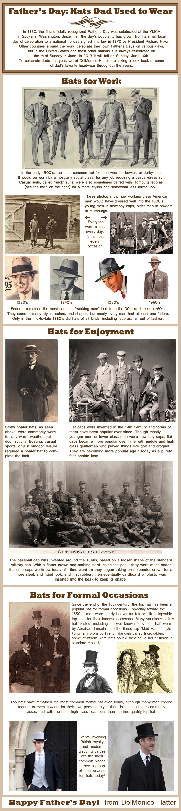 Fathers Day Hats History Infographic
