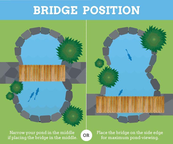 Styling Your Pond and Bridge - Garden Bridge