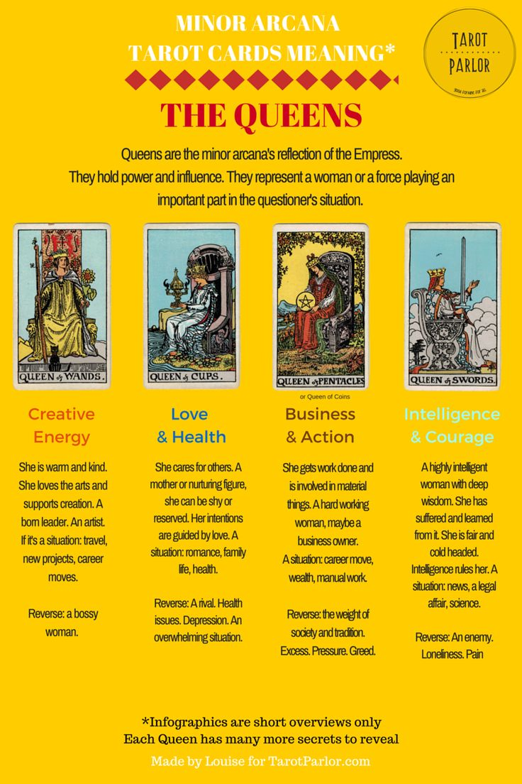 Best 25+ Tarot Meanings Ideas On Pinterest