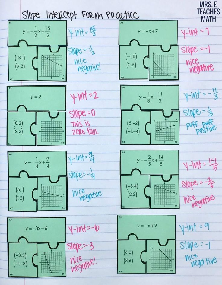 Slope Intercept Form Puzzle for Algebra 1 Interactive Notebooks