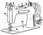 7 best Minnesota H Treadle Sewing Machine images on