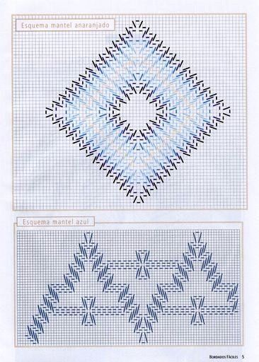 Layette Cross Stitch by Nubia Cortinhas: Vagonite