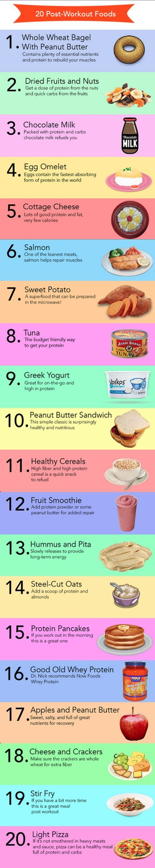 I can't agree completely on the Post workout  snacks some on this list aren't the best but for when I have cravings and on a diet.  These are good substitutes with moderation of course.