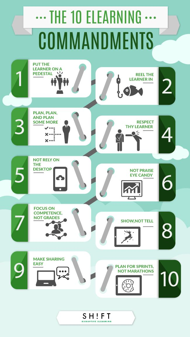 The Ten eLearning Commandments Infographic - http://elearninginfographics.com/ten-elearning-commandments-infographic/