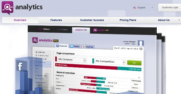 Socialbakers Analytics is an effective social media measurement tool that maximizes your social media performance by helping you make the ri...