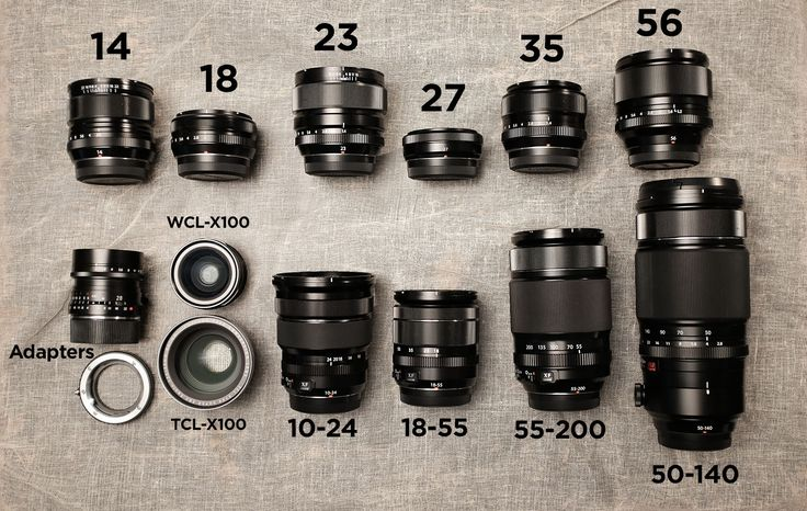 FUJI X BUYER'S GUIDE :: PART 2 :: LENSES
