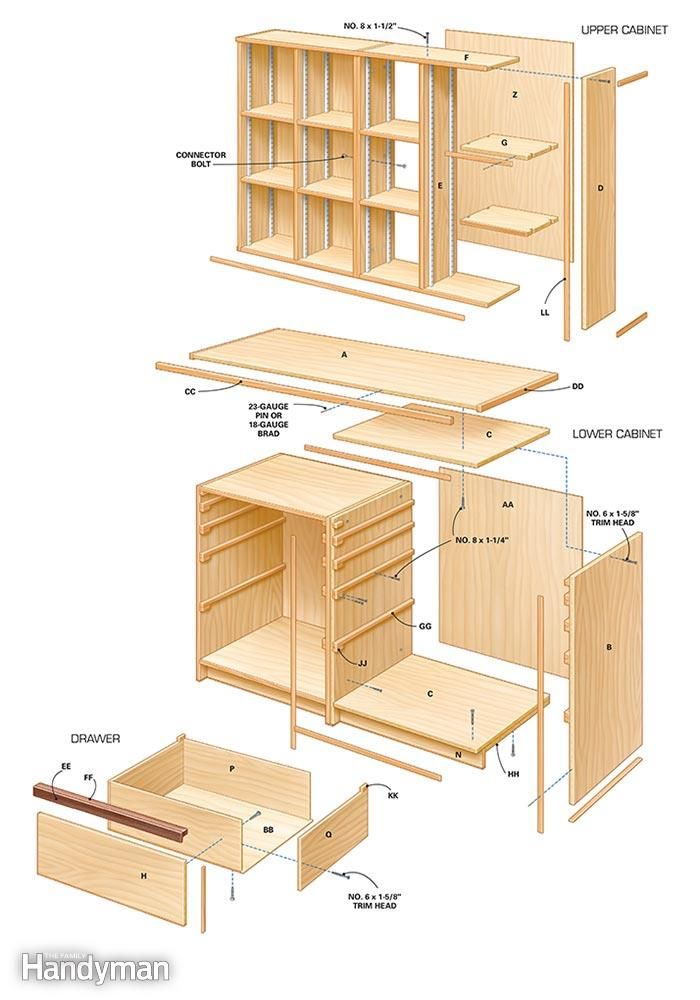Figure A shows a cutaway drawing of the tool storage cabinets. Get the plans for the Ultimate Tool Storage Cabinets:  http://www.familyhandyman.com/tools/storage/ultimate-tool-storage-cabinets/view-all
