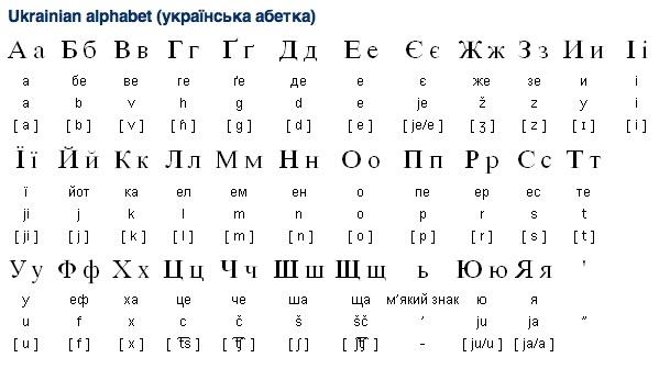 Ukrainian Writing 35 best images about U...