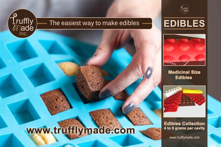 Cannabis has been inhaled for decades, but in the last ten years it has been found that people are choosing to shift over making edibles as an alternative to smoking it. It is being used in …