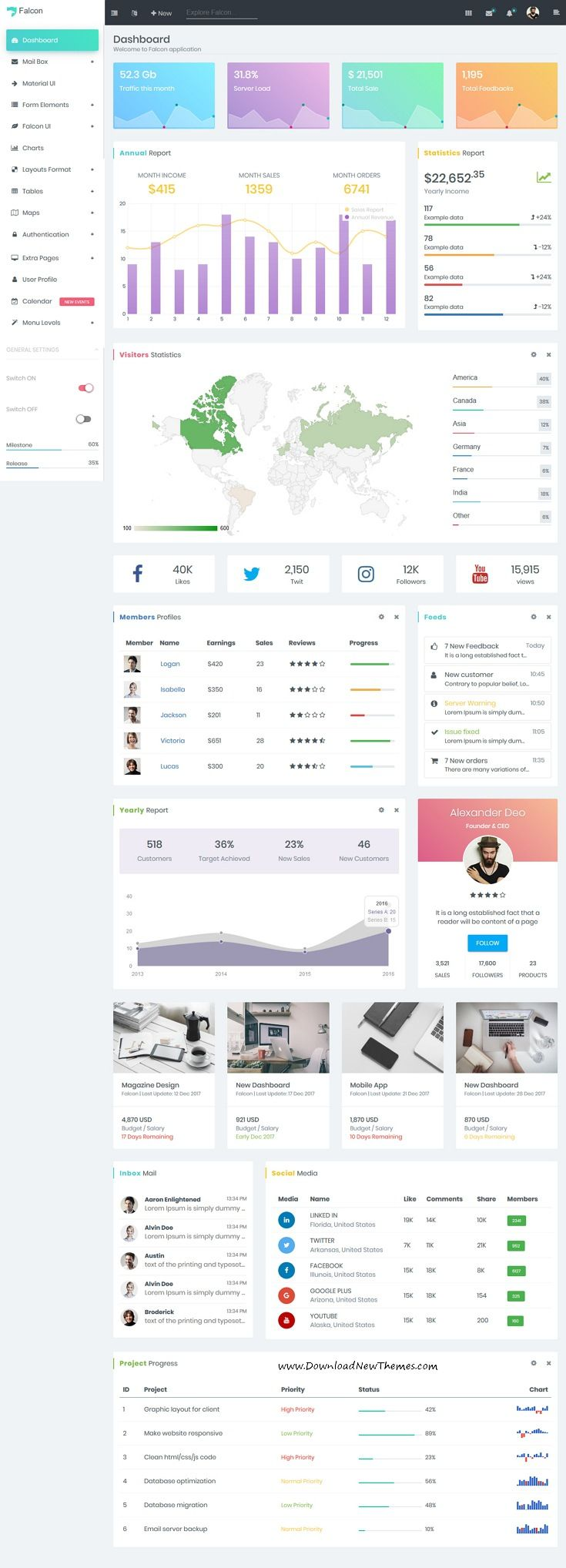Falcon is clean and modern design responsive bootstrap #dashboard #template for custom #admin panels, CMS, #CRM, SaaS, and web applications website to live preview & download click on Visit  #ui #uxdesign