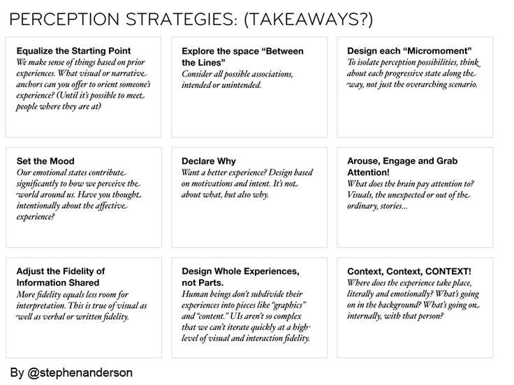 Perceptiestrategie #transmediadesign door @stephenanderson