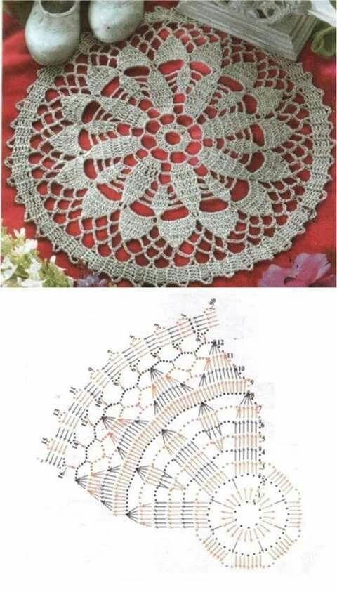 Mejores 763 im genes de carpetas tapetes bordes en for Tapetes de ganchillo