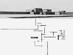 Country House - Mies van der Rohe
