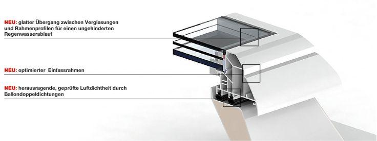 Flachdach Fenster Kunststoff | LAMILUX Heinrich Strunz Group
