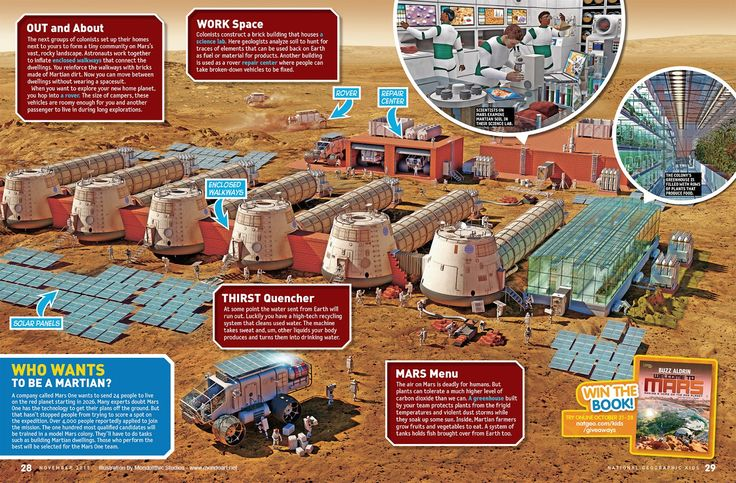 Mars base illustration for National Geographic Kids Magazine - Part II