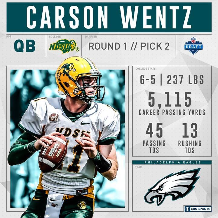 Carson Wentz Philadelphia Eagles #1 NFL Draft Pick 2016 NFL Draft