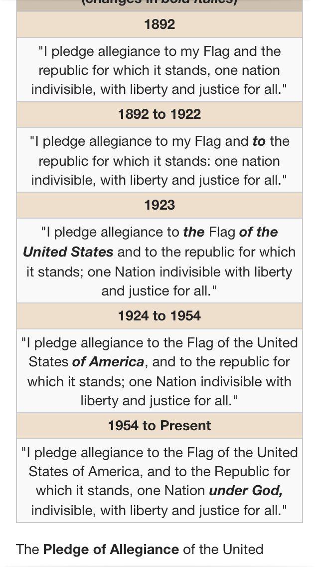Pledge of Allegiance  History