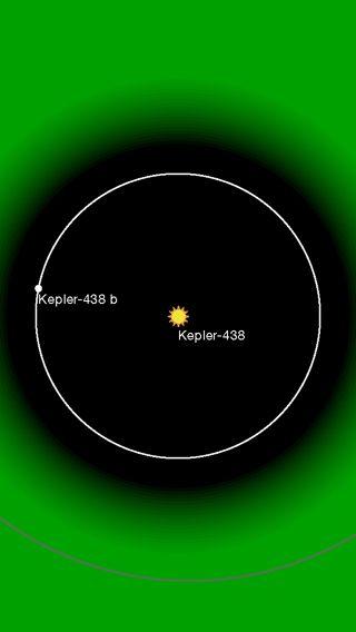 The orbit of the exoplanet Kepler-438 b