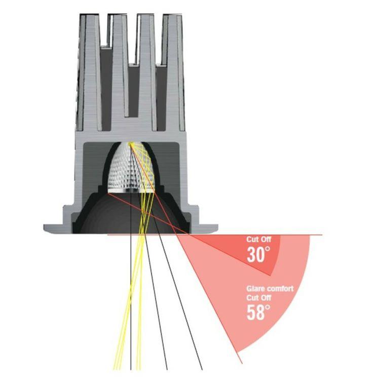 76 best iguzzini laser blade light and design group. Black Bedroom Furniture Sets. Home Design Ideas