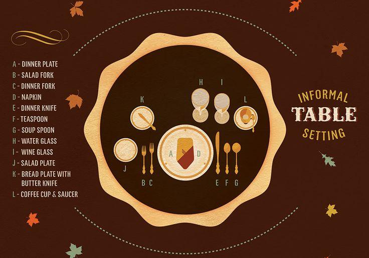 informal table setting, proper table setting for informal dinner
