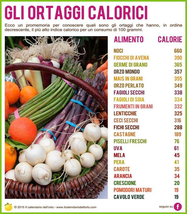 Gli ortaggi calorici