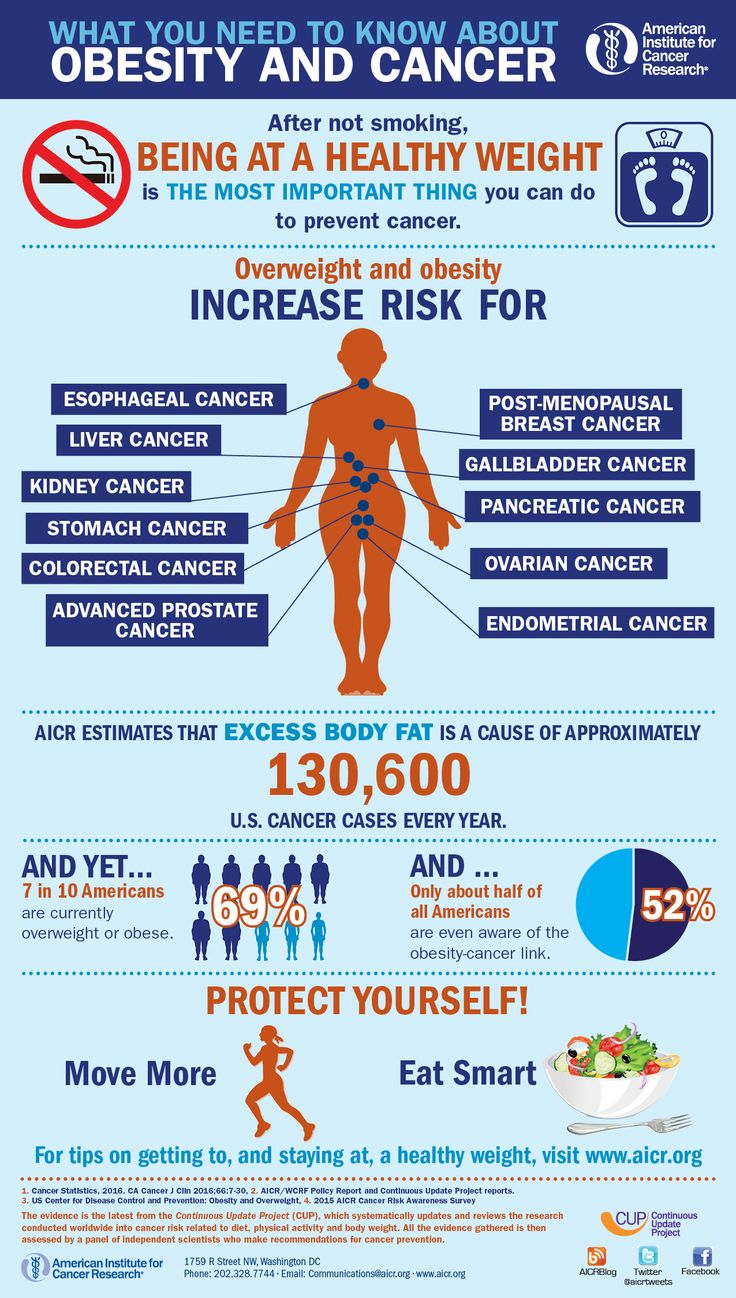 What You Need To Know About #Obesity and #Cancer. @CookForYourLife