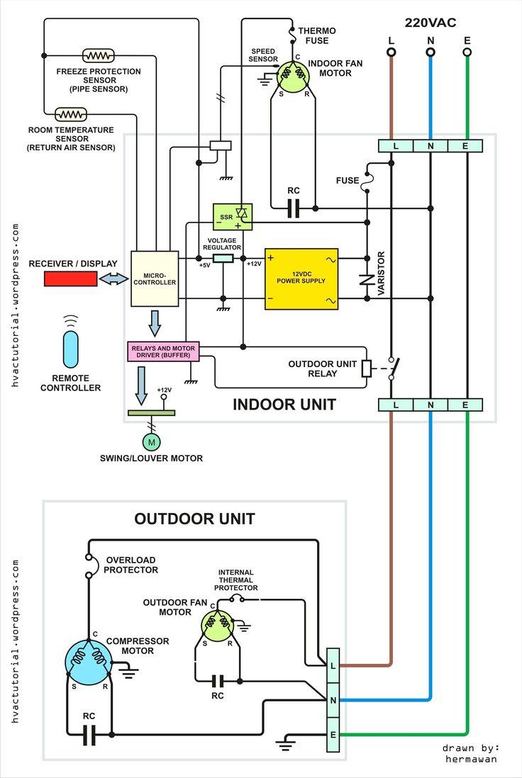Diagram Power Point Wiring Diagram Australia Full Version Hd Quality Diagram Australia Diagramsbunn Tomari It