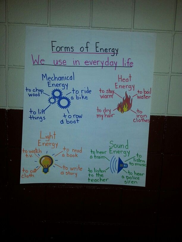 Th Grade Science Light And Heat on free printable, energy worksheets, rocks minerals, moon phases,
