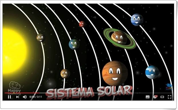 """El Sistema Solar"" (Vídeo de ""Happy learning"")"