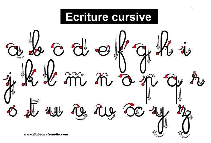 Les lettres de l'alphabet en maternelle et CP
