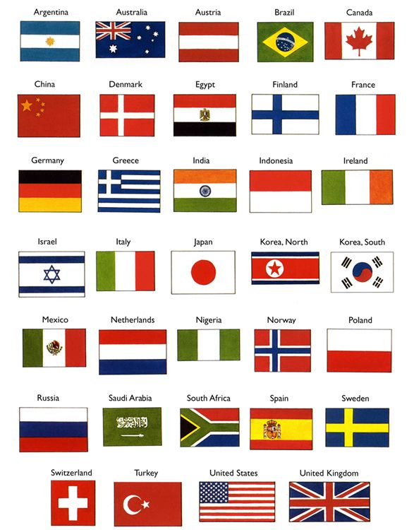 the countries flags