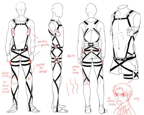 Cosplay ref- This would have been very helpful if only we had found this by Naka Kon
