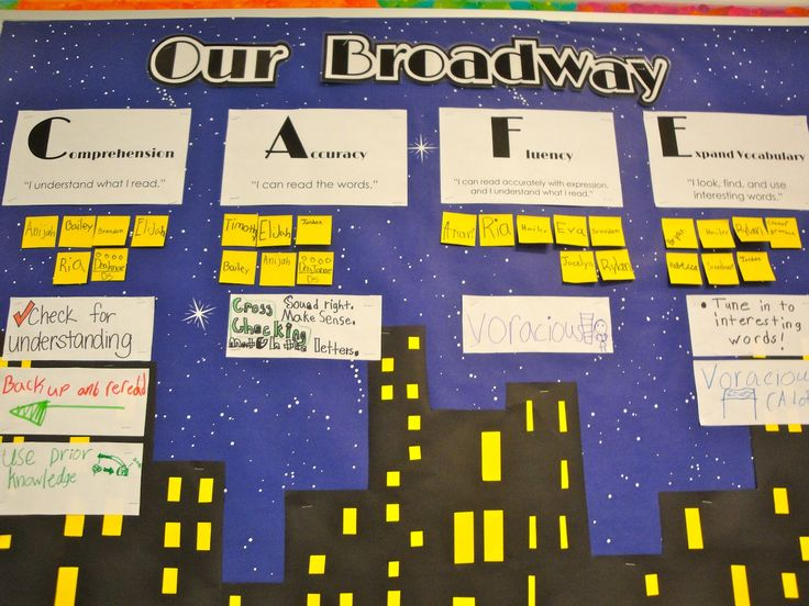 classroom bulletin board ideas for reading | Comprehension, Accuracy, Fluency, Expand Vocabulary.