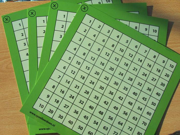 Tafelkaart ( Gelamineerd 5 stuks) Matrixkaart