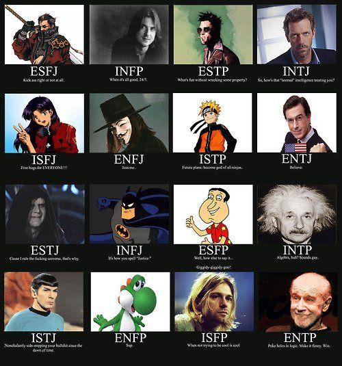 On odd years following a Leap Year, I turn INTP. Like a werewolf. Or Einstein.