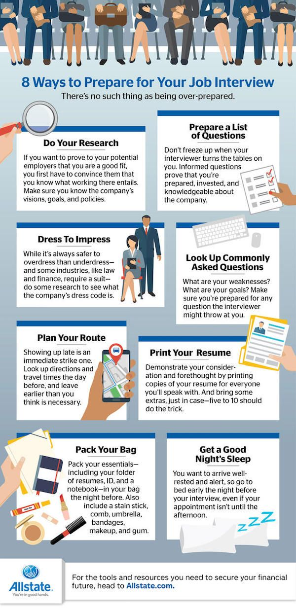 70 best 007 job interview etiquette images on pinterest job