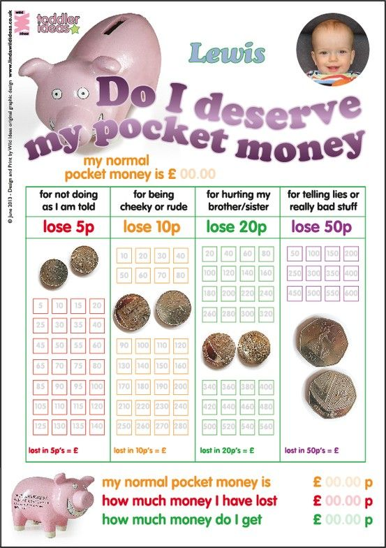 © Wild Ideas. Child 'Behaviour deserving of pocket money' chart STANDARD available to buy here: http://www.lindawildideas.co.uk/pocket-money-chart.php